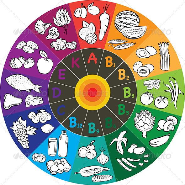 GraphicRiver Vitamin Wheel Vector 5728053
