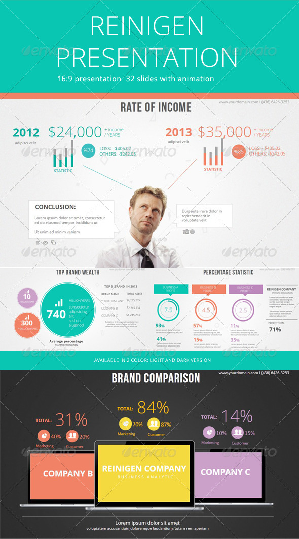 Reinigen Presentation - Business Powerpoint Templates