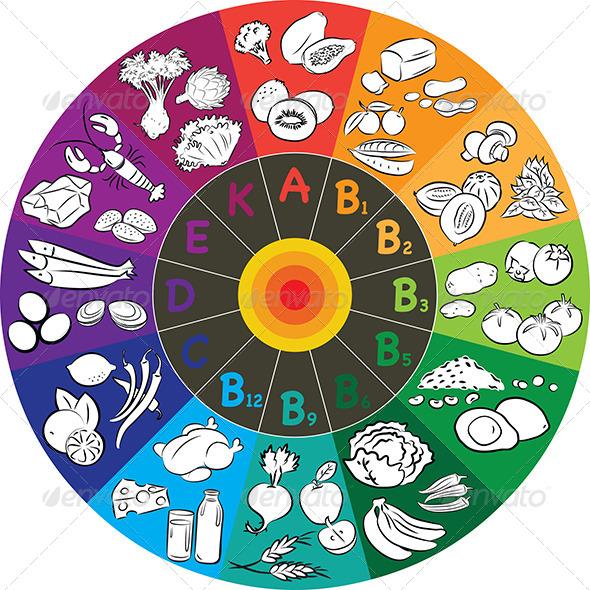 GraphicRiver Vitamin Chart Vector 5759009