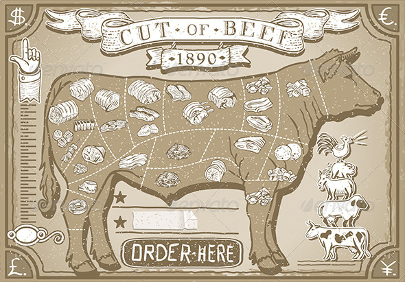 GraphicRiver Vintage Graphic Page for Butcher Shop 5798163