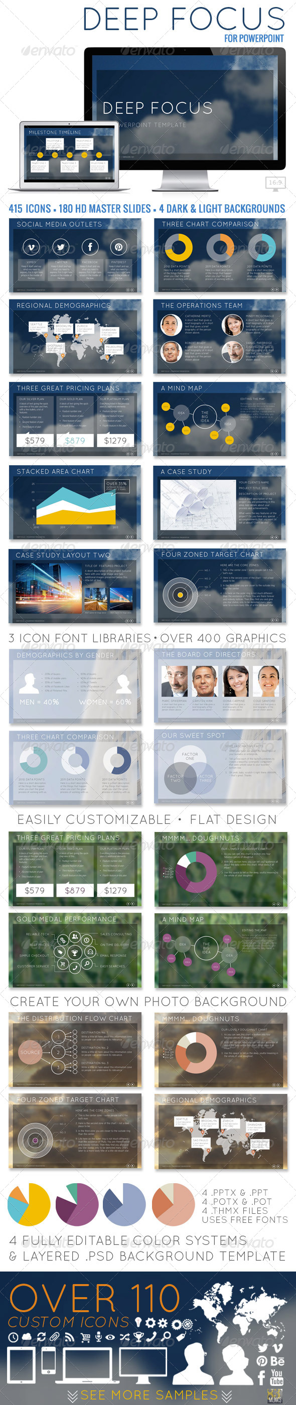 Deep Focus Powerpoint Presentation Template - Creative Powerpoint Templates