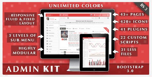 AdminKIT - Premium Bootstrap 3 Template