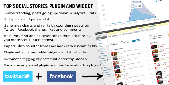 CodeCanyon Top Social Stories Plugin and Widget 5888553
