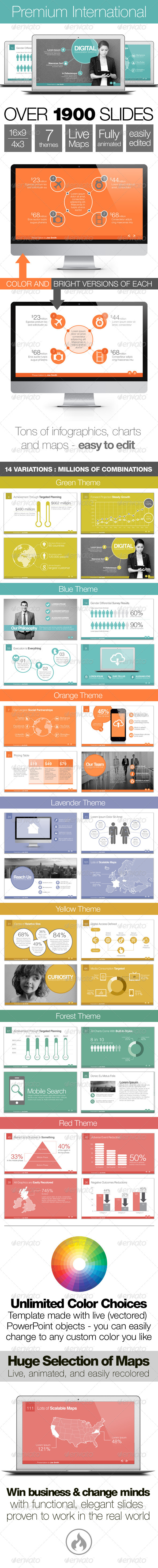 GraphicRiver Premium International Template System 5958086
