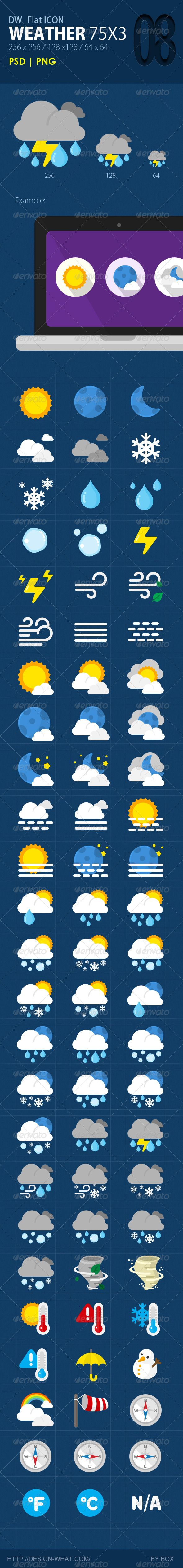 GraphicRiver 75 Flat ICONs Weather 5964356