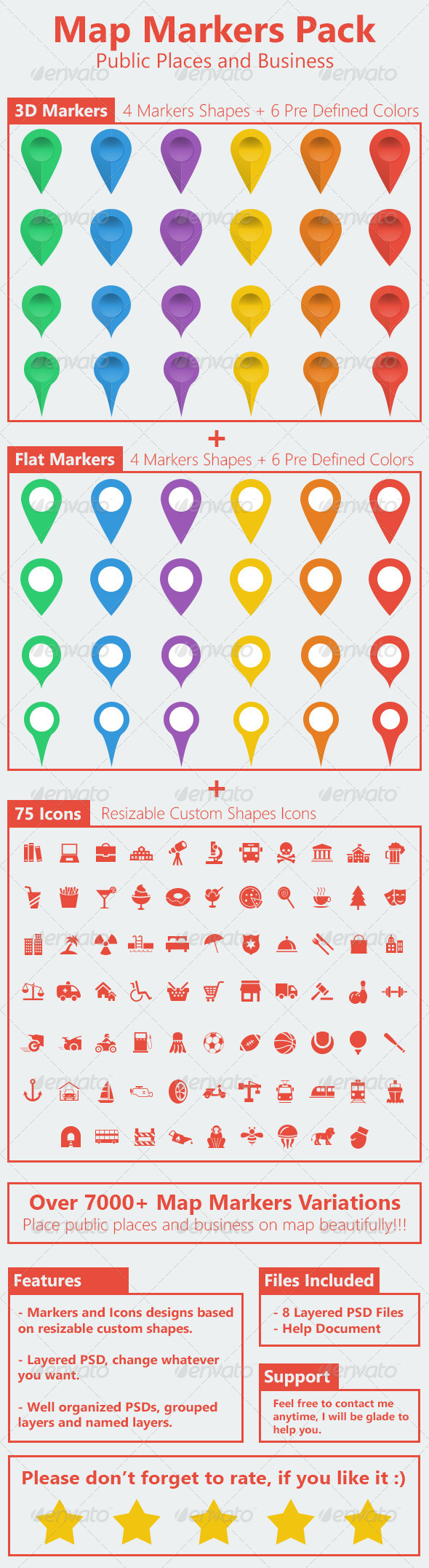 GraphicRiver Ultimate Map Markers Pack 6010704