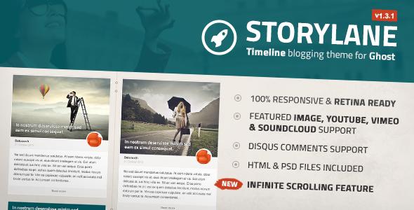 Storylane - Timeline Ghost Theme