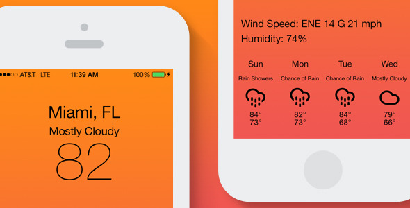 CodeCanyon Weather 7 6095453