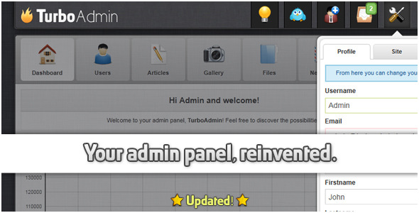 TurboAdmin - TurboAdmin preview. Your admin panel, reinvented.