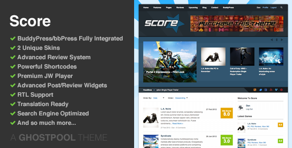 Score: Review WordPress & BuddyPress Theme - BuddyPress WordPress