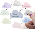 Cloud Computing - PhotoDune Item for Sale
