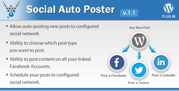 Social Auto Poster lets you automatically post all your content to social networks such as Facebook, Twitter, LinkedIn. The whole process is completely automat