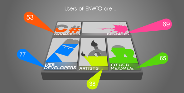 After Effects Project - VideoHive Tablet Graph 620075
