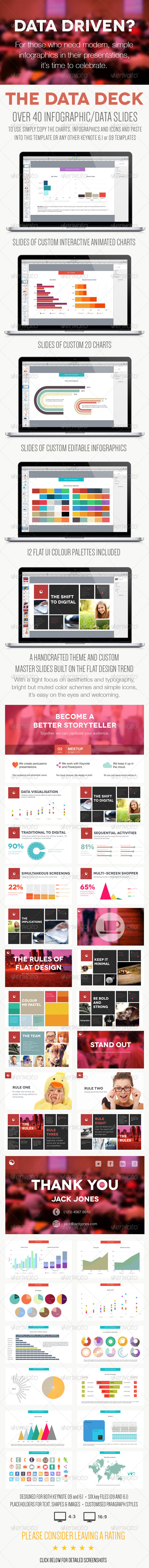 GraphicRiver The Data Deck A Keynote Infographics Template 6257195