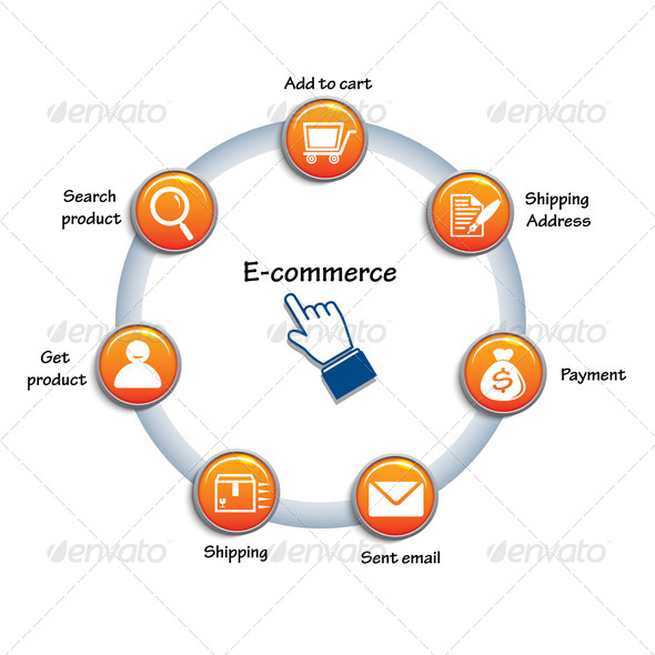 Vector Circle chart Related of e-Commerce