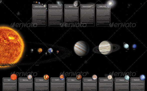 solar system report template - photo #45