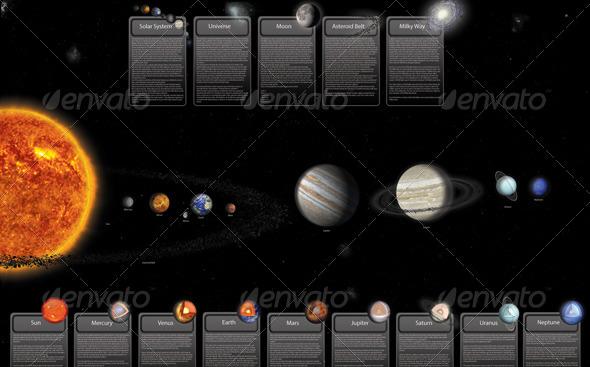 GraphicRiver Solar System 6210929