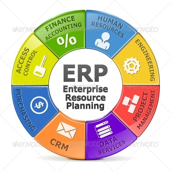 GraphicRiver Vector ERP System 6267913