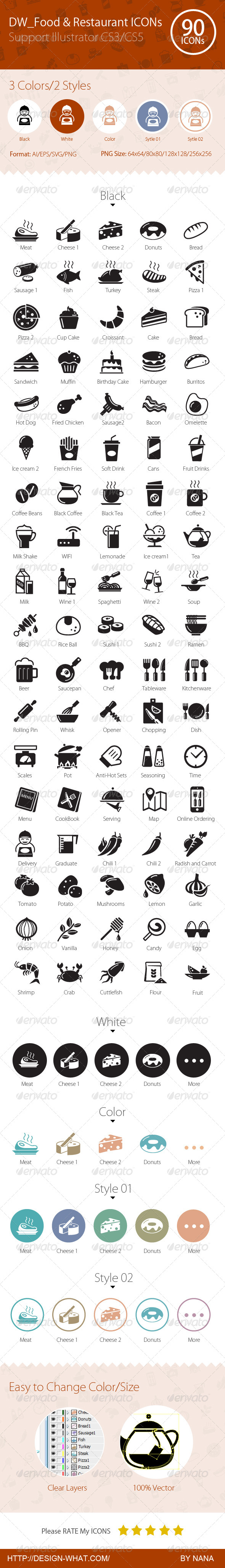 GraphicRiver 90 Food & Restaurant ICONs 6283144