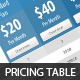 Clean Pricing Table - GraphicRiver Item for Sale