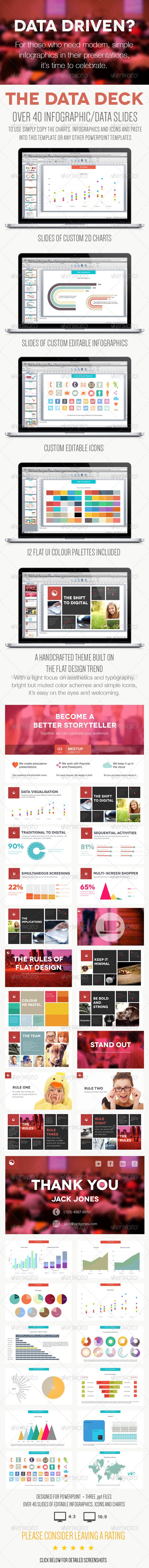 GraphicRiver The Data Deck A Powerpoint Infographics Template 6309858