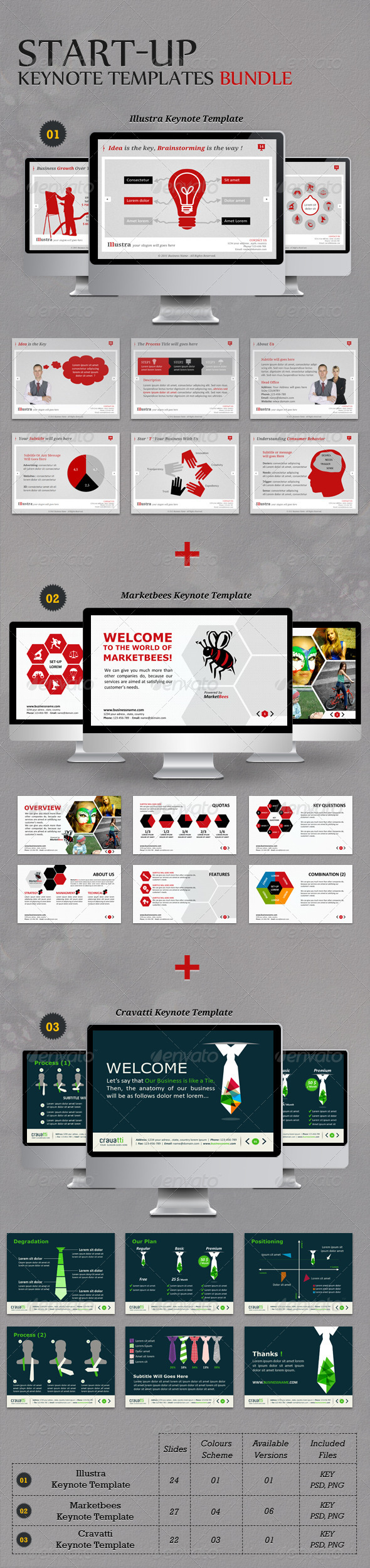 GraphicRiver Start-up Keynote Templates Bundle 6321442