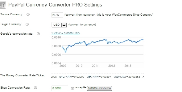 CodeCanyon PAYPAL CURRENCY CONVERTER PRO FOR WOOCOMMERCE 6343249
