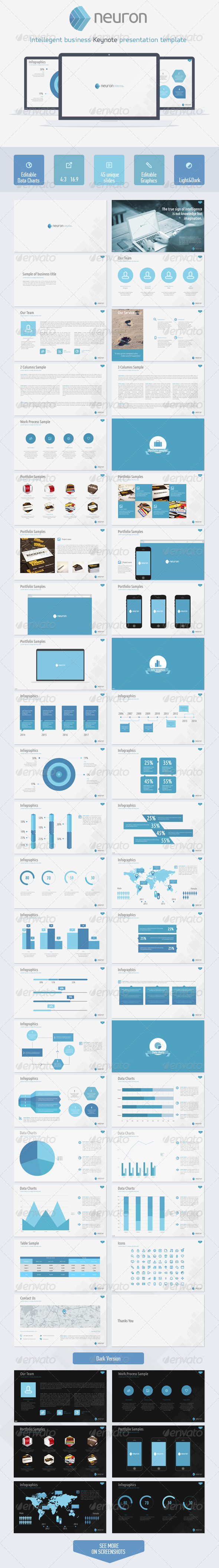 GraphicRiver Neuron Keynote Presentation Template 6376792