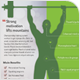 Sport Coach and Train Flyer - Gym Version - GraphicRiver Item for Sale