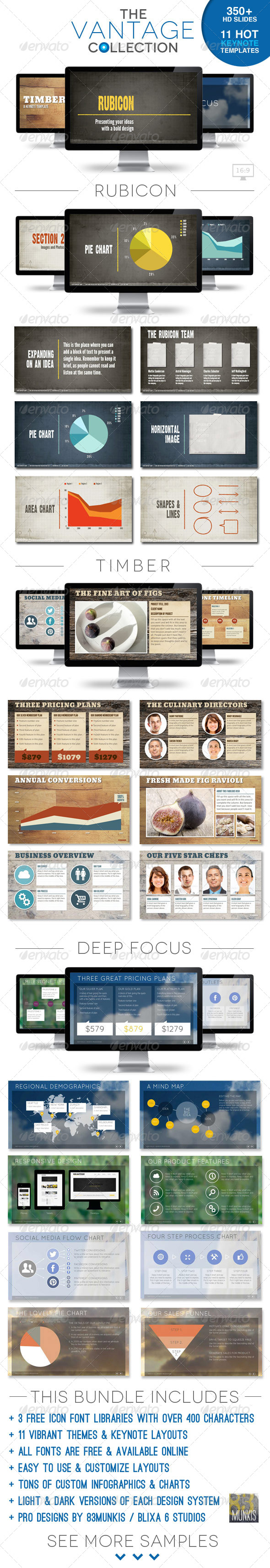 GraphicRiver Vantage Collection Keynote Template Bundle 6410116