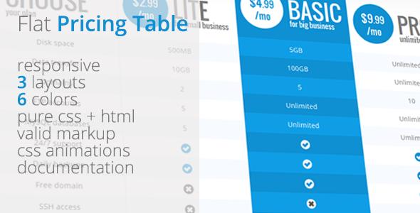 CodeCanyon Flat Pricing Table 6447090