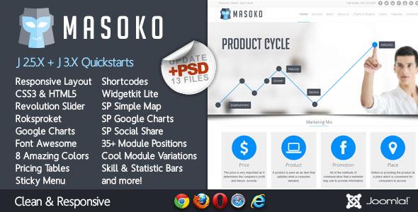 Masoko - Clean Responsive Marketing Joomla Theme