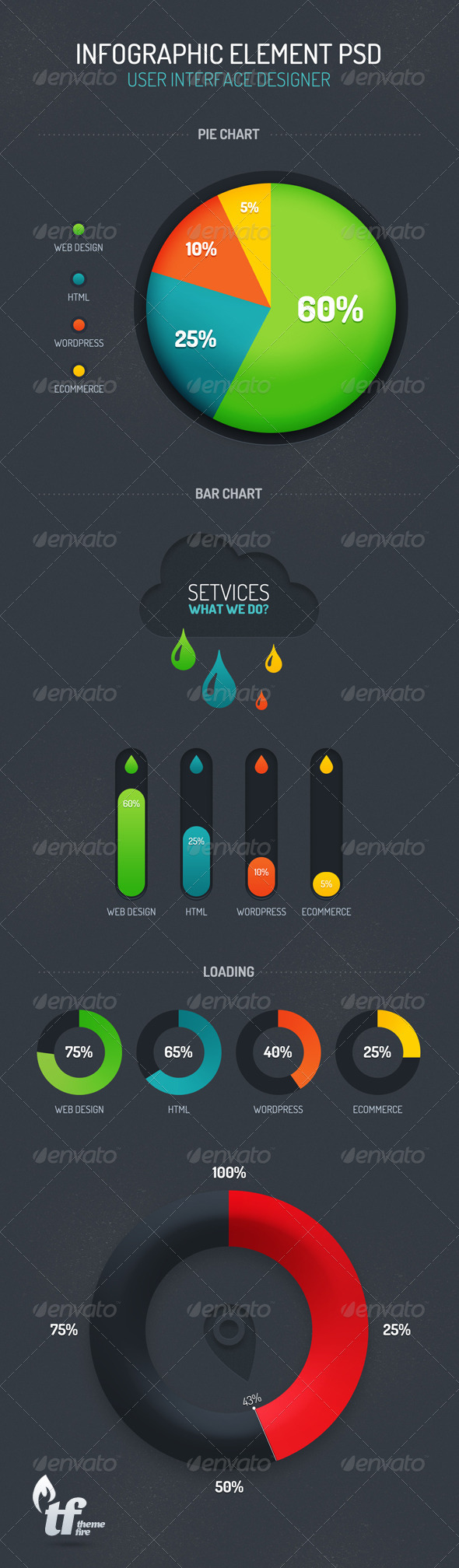 GraphicRiver Infographic Element PSD 6471108