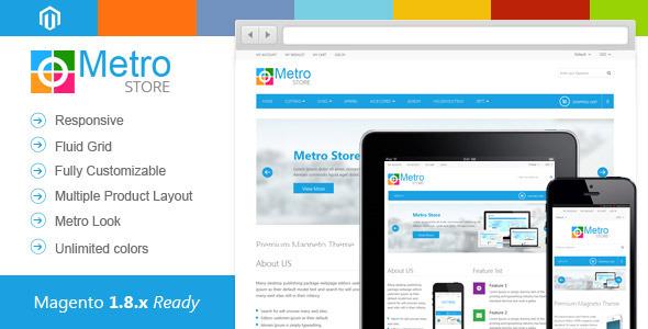 Metro Store Responsive Premium Magento Theme