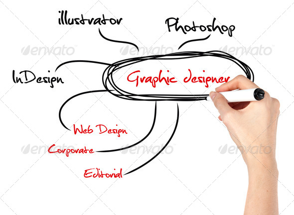 PhotoDune Woman hand with graphic skill diagram 683511