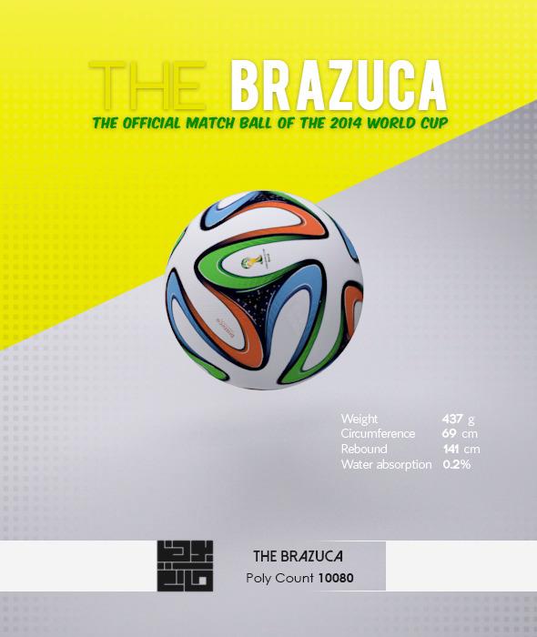 3DOcean Brazuca Ball 3D Model 6537013