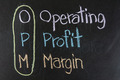 Chalk drawing - OPM: Operating,Profit, Margin - PhotoDune Item for Sale