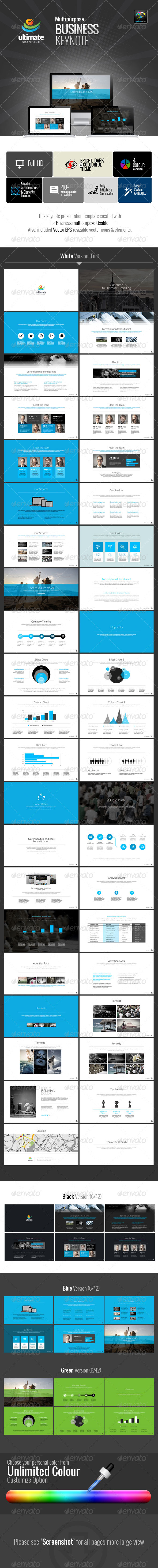 GraphicRiver Ultimate Multipurpose Business Keynote 6560579