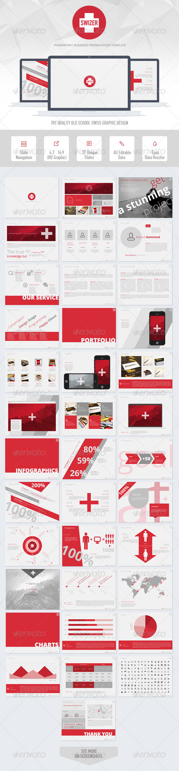GraphicRiver Swizer Powerpoint Presentation Template 6580651