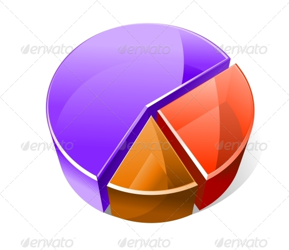 GraphicRiver Three Dimensional Pie Graph 6605061