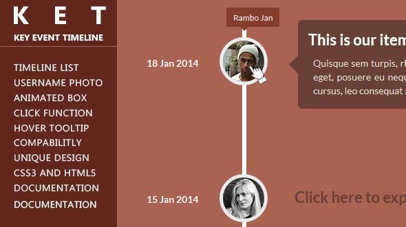 CodeCanyon KET Responsive CSS3 Timeline 6621240