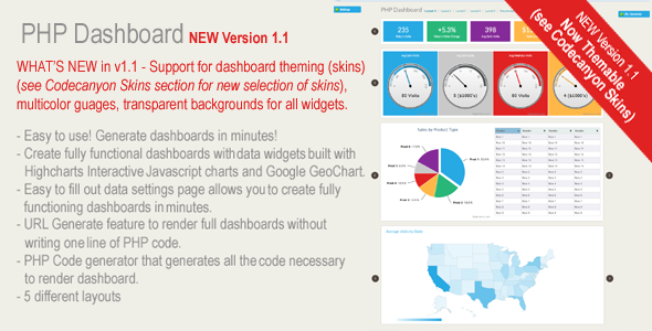 CodeCanyon PHP Dashboard NEW Version 1.1 6522443