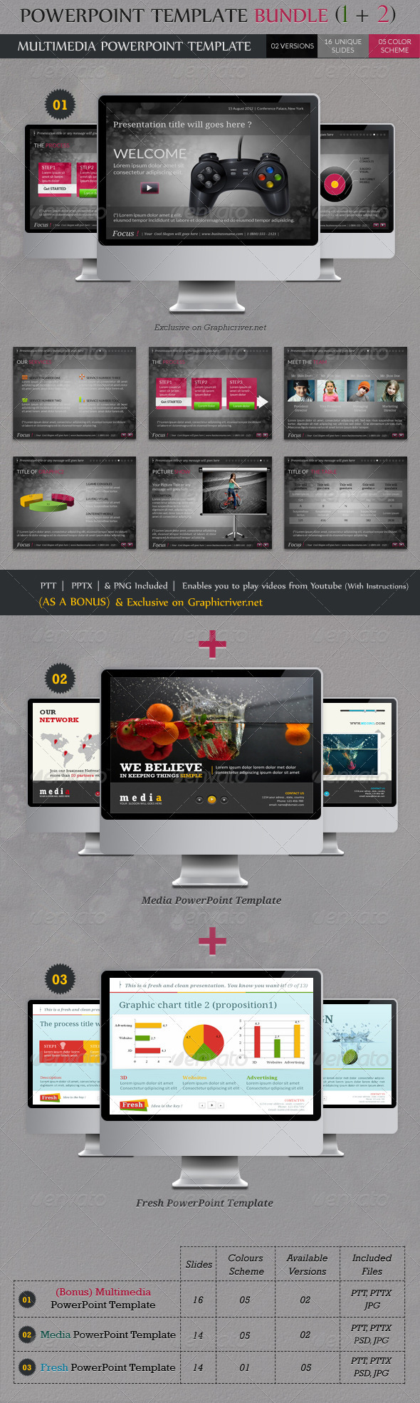 GraphicRiver Powerpoint Templates Bundle Bonus & 2 Pack 673659