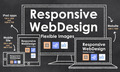 Scalable with Responsive Design
