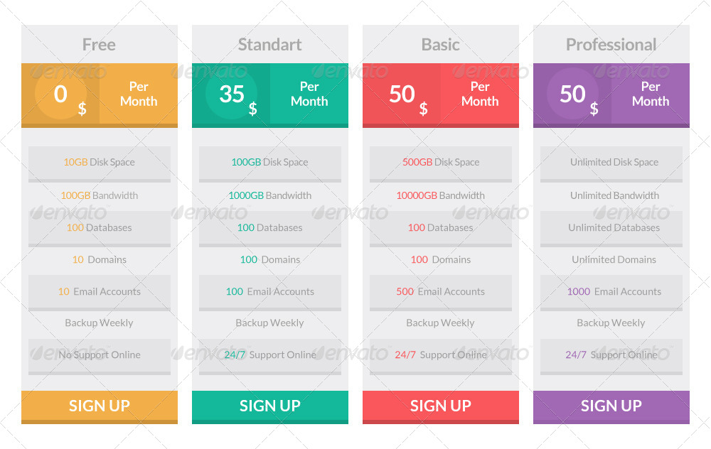Flat web price table by nody4design graphicriver for Table flat design