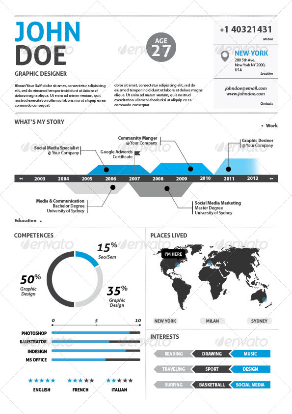 Clean Infographic Resume Vol 2 & Cover Letter