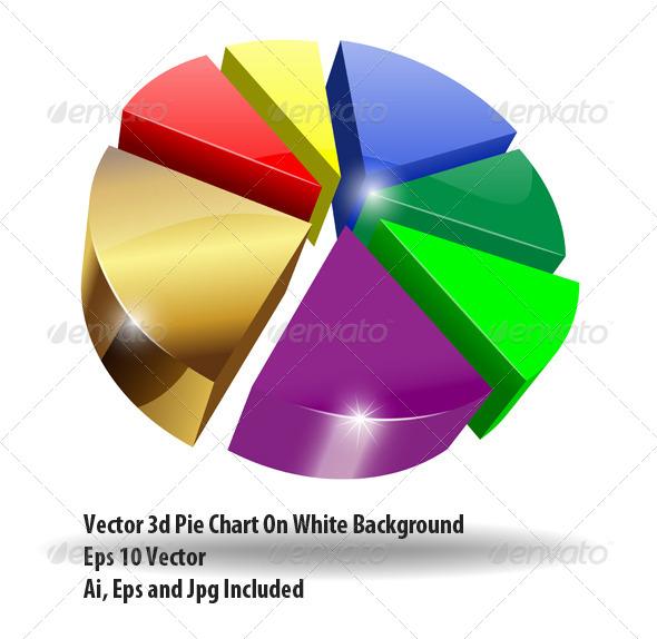 GraphicRiver 3D Pie Chart 6673095