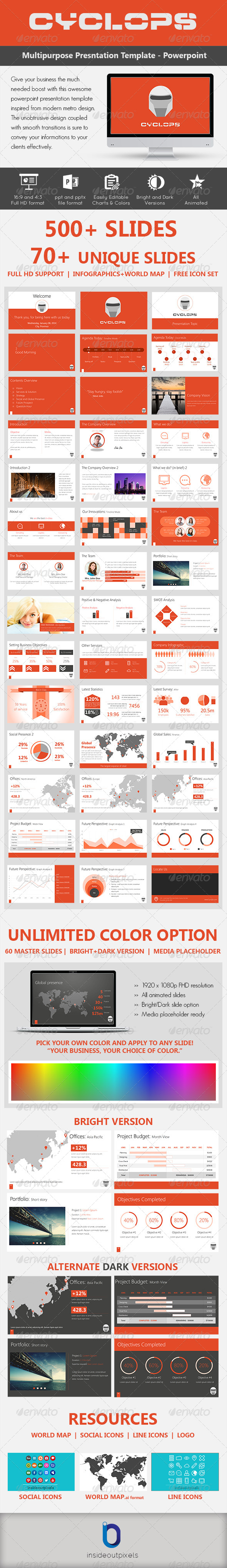 GraphicRiver Cyclops PPT PowerPoint Presentation Template 6663458