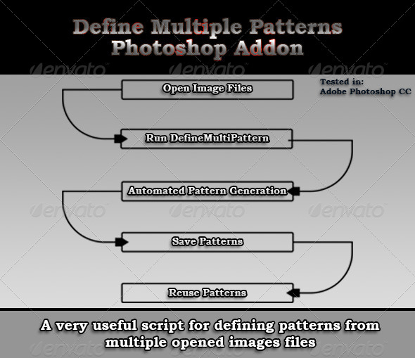 GraphicRiver Adobe Photoshop Define Multiple Patterns Script 6781373