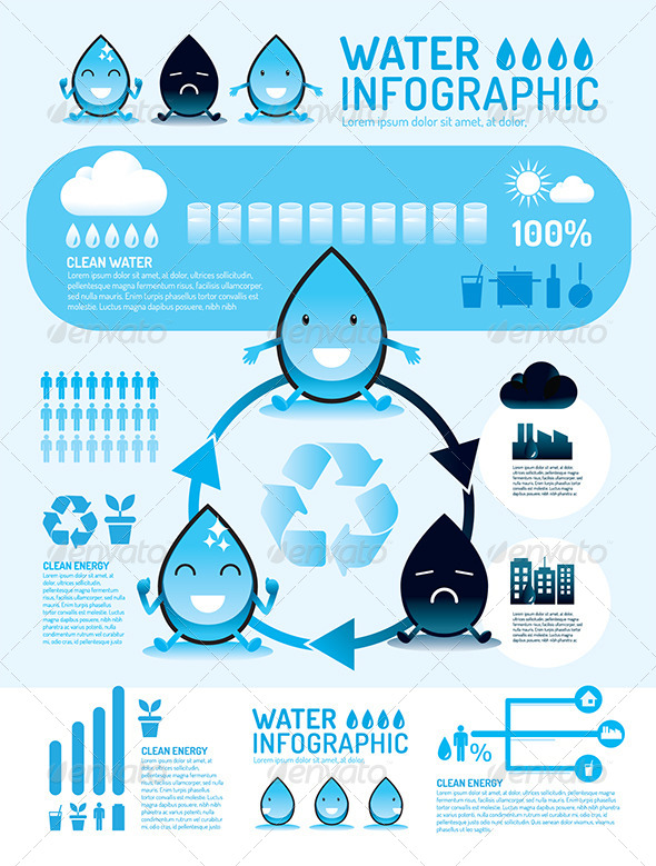 GraphicRiver Infographic Vector Water Reverse Osmosis 6790529